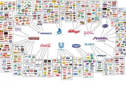 food-company-brands