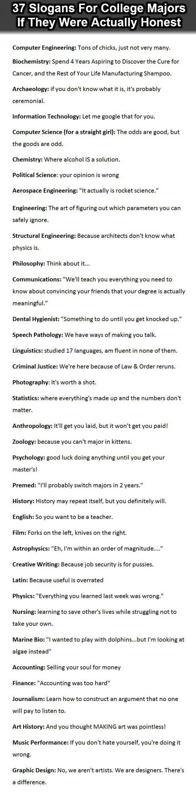 37-slogans-for-college-majors-if-they-were-actually-honest-list