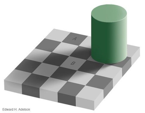 squares marked a and b are the same shade of gray