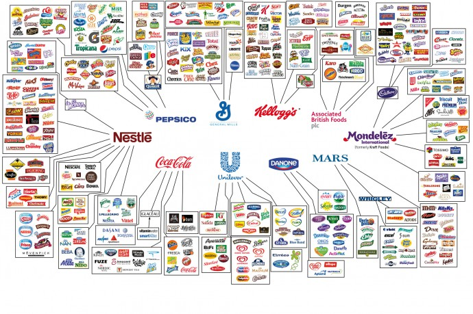 10 Food Companies Own Majority of Food Brands
