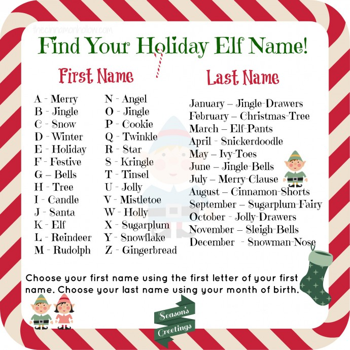 Find Your Holiday Elf Name Wititudes