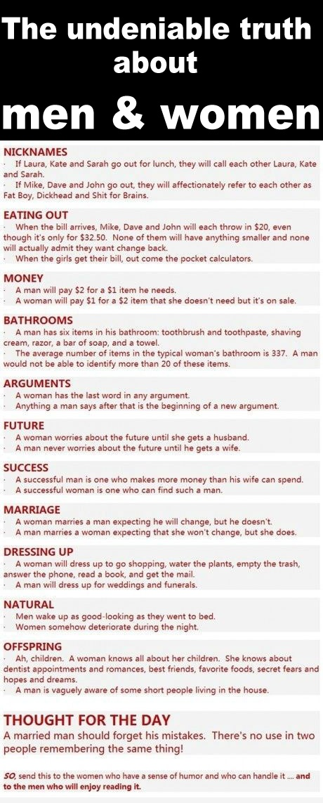 The undeniable truth about men and women